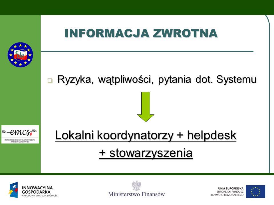 INFORMACJA ZWROTNA  Ryzyka, wątpliwości, pytania dot. Systemu Lokalni koordynatorzy + helpdesk + stowarzyszenia