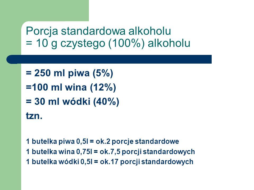 Porcja standardowa alkoholu = 10 g czystego (100%) alkoholu = 250 ml piwa (5%) =100 ml wina (12%) = 30 ml wódki (40%) tzn. 1 butelka piwa 0,5l = ok.2