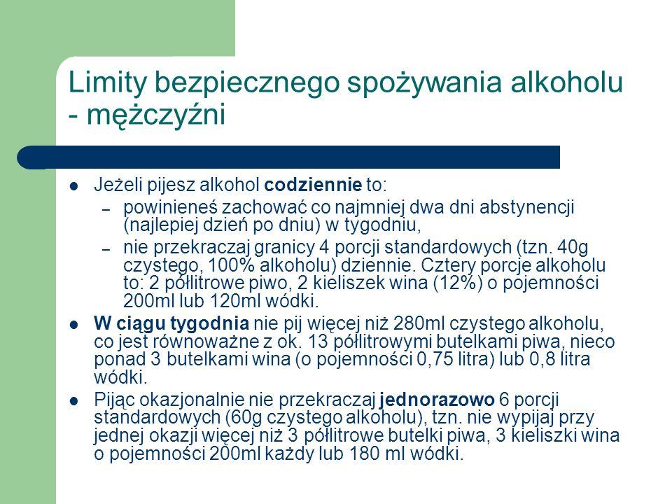 Limity bezpiecznego spożywania alkoholu - mężczyźni Jeżeli pijesz alkohol codziennie to: – powinieneś zachować co najmniej dwa dni abstynencji (najlep