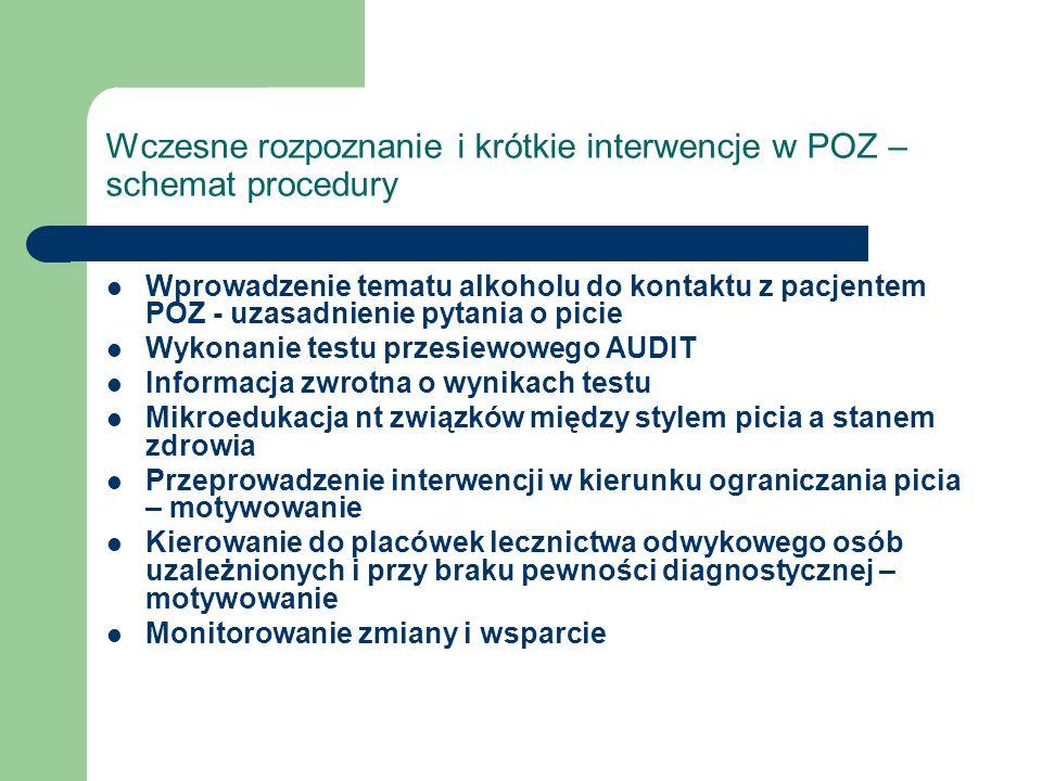 Wczesne rozpoznanie i krótkie interwencje w POZ – schemat procedury Wprowadzenie tematu alkoholu do kontaktu z pacjentem POZ - uzasadnienie pytania o