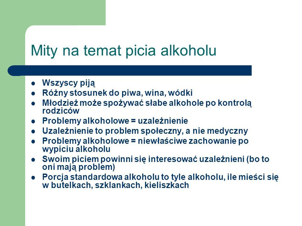 Mity na temat picia alkoholu Wszyscy piją Różny stosunek do piwa, wina, wódki Młodzież może spożywać słabe alkohole po kontrolą rodziców Problemy alko