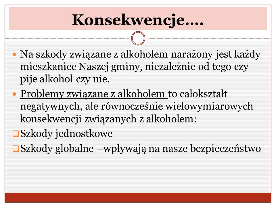 Konsekwencje…. Na szkody związane z alkoholem narażony jest każdy mieszkaniec Naszej gminy, niezależnie od tego czy pije alkohol czy nie. Problemy zwi