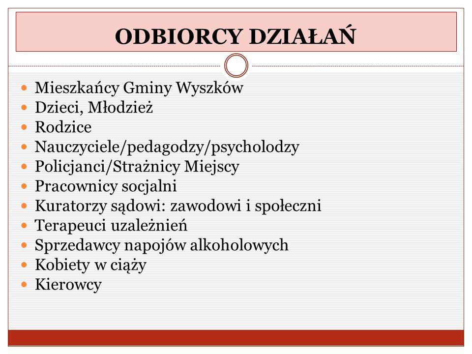 ODBIORCY DZIAŁAŃ Mieszkańcy Gminy Wyszków Dzieci, Młodzież Rodzice Nauczyciele/pedagodzy/psycholodzy Policjanci/Strażnicy Miejscy Pracownicy socjalni