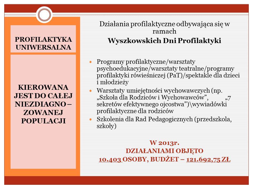 PROFILAKTYKA UNIWERSALNA KIEROWANA JEST DO CAŁEJ NIEZDIAGNO – ZOWANEJ POPULACJI Działania profilaktyczne odbywająca się w ramach Wyszkowskich Dni Profilaktyki Programy profilaktyczne/warsztaty psychoedukacyjne/warsztaty teatralne/programy profilaktyki rówieśniczej (PaT)/spektakle dla dzieci i młodzieży Warsztaty umiejętności wychowawczych (np.