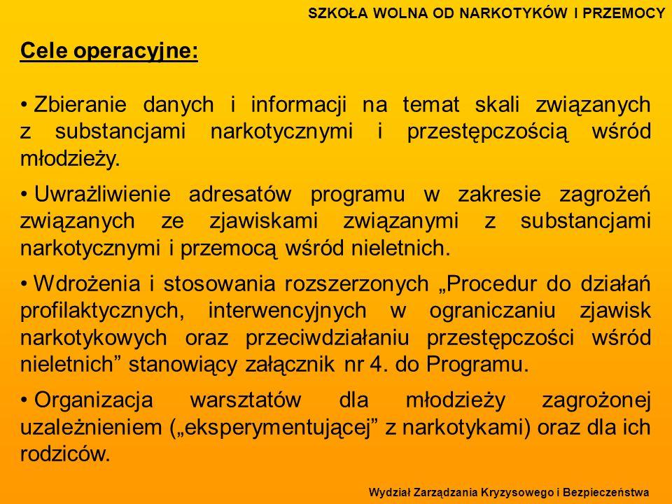Wydział Zarządzania Kryzysowego i Bezpieczeństwa SZKOŁA WOLNA OD NARKOTYKÓW I PRZEMOCY Grupa docelowa Młodzież z poznańskich szkół (szkoły gimnazjalne, ponadgimnazjalne) w tym młodzież zagrożona uzależnieniem.