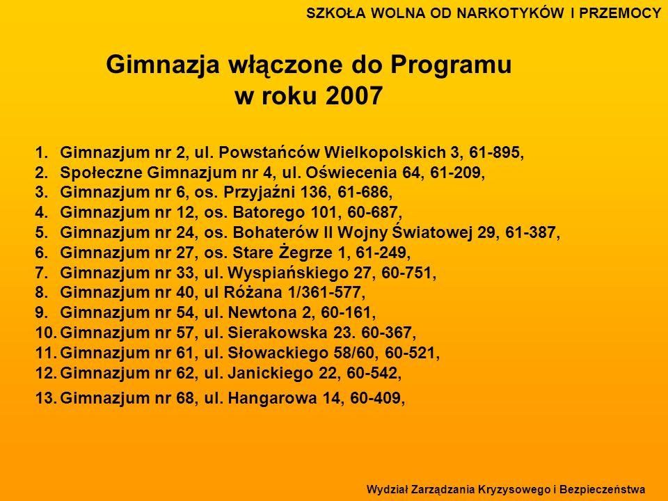 Wydział Zarządzania Kryzysowego i Bezpieczeństwa SZKOŁA WOLNA OD NARKOTYKÓW I PRZEMOCY Gimnazja włączone do Programu w roku 2007 1.Gimnazjum nr 2, ul.