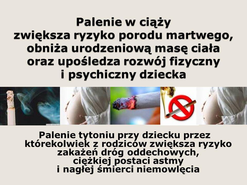 Palenie w ciąży zwiększa ryzyko porodu martwego, obniża urodzeniową masę ciała oraz upośledza rozwój fizyczny i psychiczny dziecka Palenie w ciąży zwiększa ryzyko porodu martwego, obniża urodzeniową masę ciała oraz upośledza rozwój fizyczny i psychiczny dziecka Palenie tytoniu przy dziecku przez którekolwiek z rodziców zwiększa ryzyko zakażeń dróg oddechowych, ciężkiej postaci astmy i nagłej śmierci niemowlęcia
