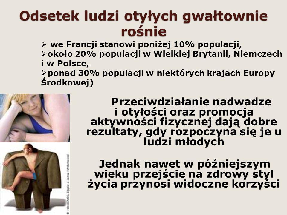 Odsetek ludzi otyłych gwałtownie rośnie Przeciwdziałanie nadwadze i otyłości oraz promocja aktywności fizycznej dają dobre rezultaty, gdy rozpoczyna się je u ludzi młodych Jednak nawet w późniejszym wieku przejście na zdrowy styl życia przynosi widoczne korzyści  we Francji stanowi poniżej 10% populacji,  około 20% populacji w Wielkiej Brytanii, Niemczech i w Polsce,  ponad 30% populacji w niektórych krajach Europy Środkowej)