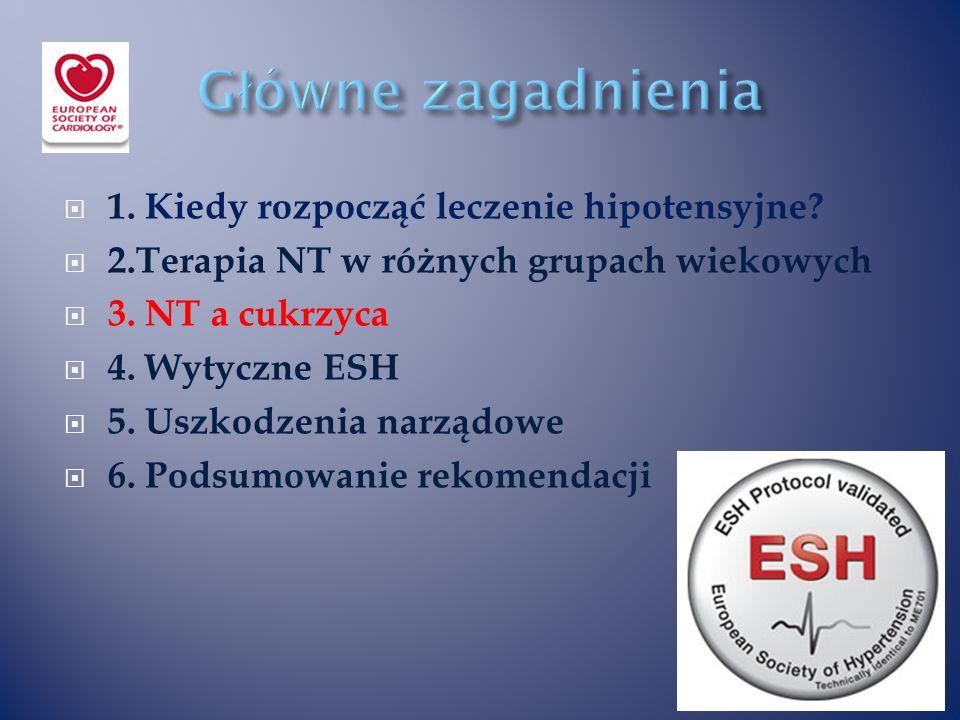  1. Kiedy rozpocząć leczenie hipotensyjne.  2.Terapia NT w różnych grupach wiekowych  3.