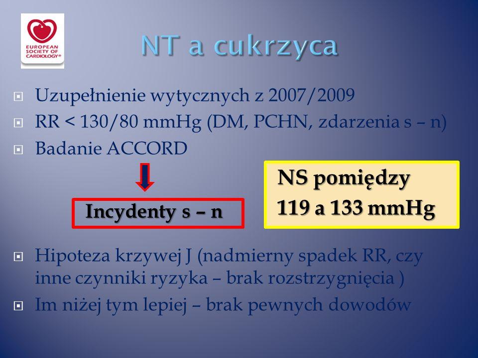  Uzupełnienie wytycznych z 2007/2009  RR < 130/80 mmHg (DM, PCHN, zdarzenia s – n)  Badanie ACCORD  Hipoteza krzywej J (nadmierny spadek RR, czy inne czynniki ryzyka – brak rozstrzygnięcia )  Im niżej tym lepiej – brak pewnych dowodów Incydenty s – n NS pomiędzy 119 a 133 mmHg