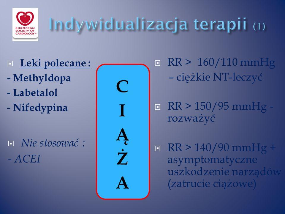  RR > 160/110 mmHg – ciężkie NT-leczyć  RR > 150/95 mmHg - rozważyć  RR > 140/90 mmHg + asymptomatyczne uszkodzenie narządów (zatrucie ciążowe)  Leki polecane : - Methyldopa - Labetalol - Nifedypina  Nie stosować : - ACEI