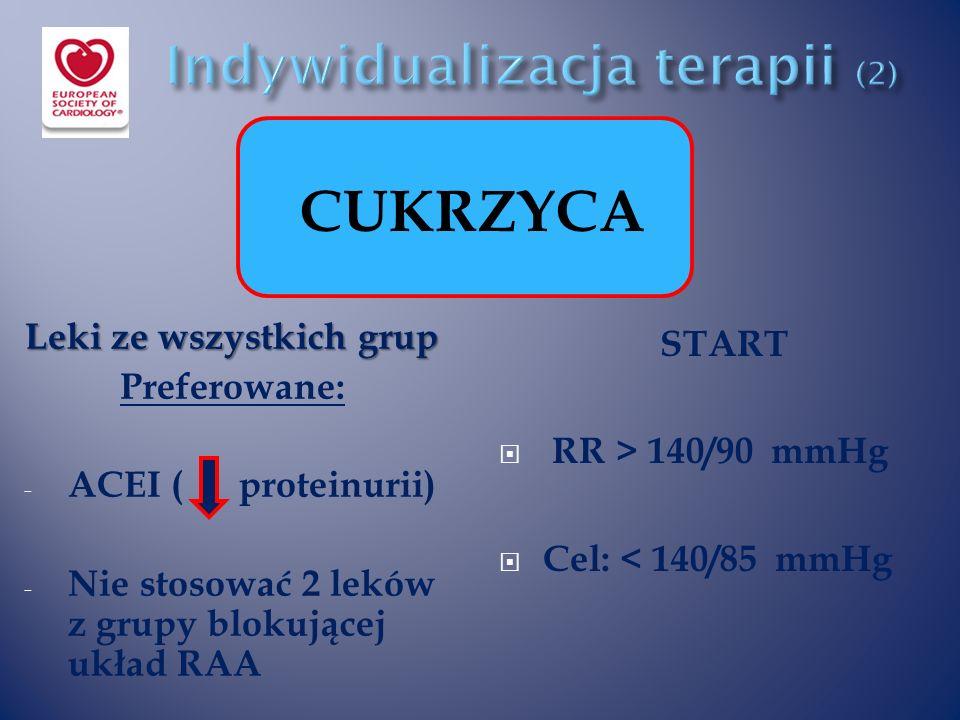 START  RR > 140/90 mmHg  Cel: < 140/85 mmHg Leki ze wszystkich grup Preferowane: - ACEI ( proteinurii) - Nie stosować 2 leków z grupy blokującej układ RAA CUKRZYCA