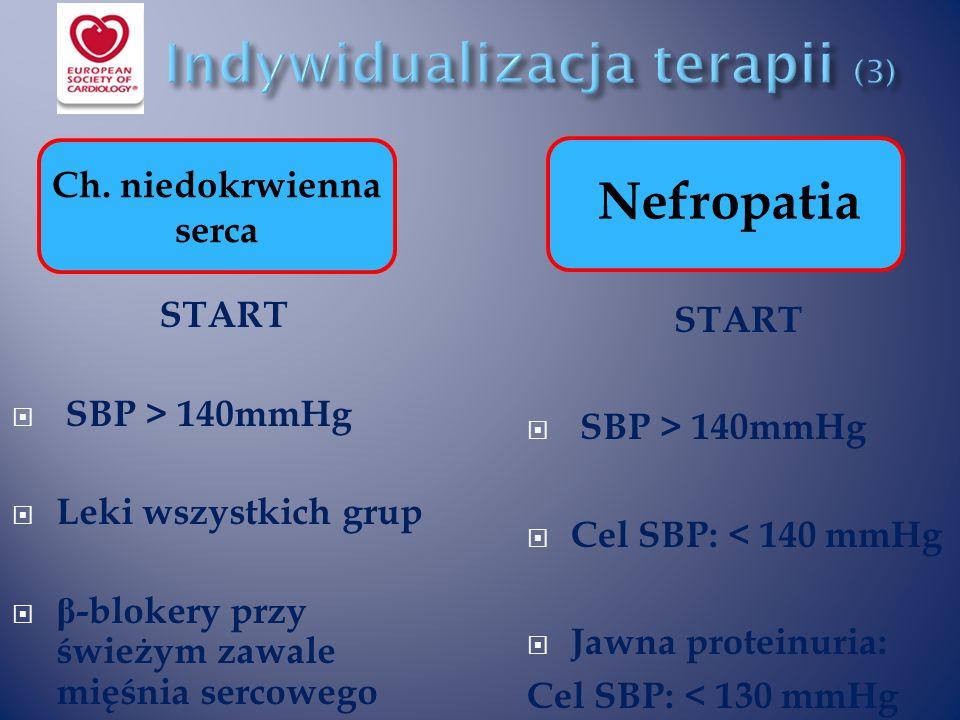 START  SBP > 140mmHg  Cel SBP: < 140 mmHg  Jawna proteinuria: Cel SBP: < 130 mmHg START  SBP > 140mmHg  Leki wszystkich grup  β -blokery przy świeżym zawale mięśnia sercowego Ch.