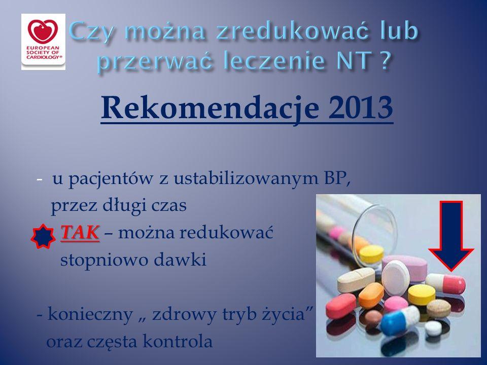 """Rekomendacje 2013 - u pacjentów z ustabilizowanym BP, przez długi czas TAK TAK – można redukować stopniowo dawki - konieczny """" zdrowy tryb życia oraz częsta kontrola"""