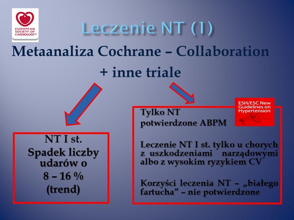 Metaanaliza Cochrane – Collaboration + inne triale NT I st.