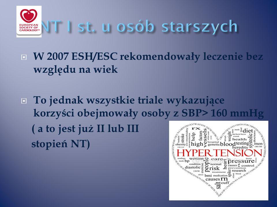  W 2007 ESH/ESC rekomendowały leczenie bez względu na wiek  To jednak wszystkie triale wykazujące korzyści obejmowały osoby z SBP> 160 mmHg ( a to jest już II lub III stopień NT)