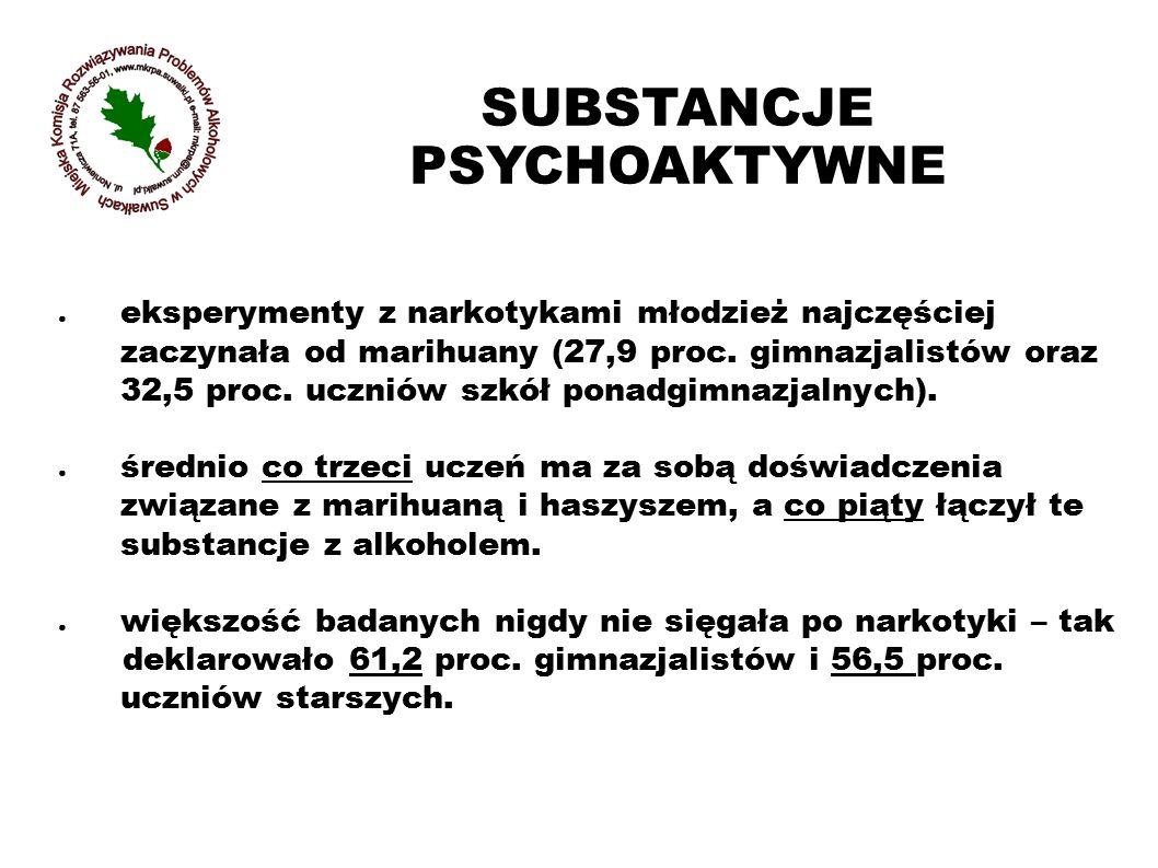 ● eksperymenty z narkotykami młodzież najczęściej zaczynała od marihuany (27,9 proc. gimnazjalistów oraz 32,5 proc. uczniów szkół ponadgimnazjalnych).