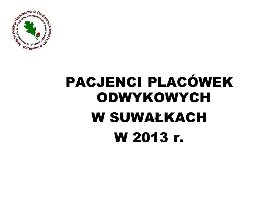 PACJENCI PLACÓWEK ODWYKOWYCH W SUWAŁKACH W 2013 r.