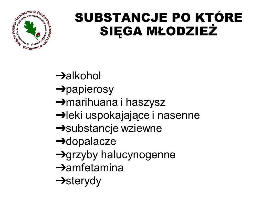 SUBSTANCJE PO KTÓRE SIĘGA MŁODZIEŻ ➔ alkohol ➔ papierosy ➔ marihuana i haszysz ➔ leki uspokajające i nasenne ➔ substancje wziewne ➔ dopalacze ➔ grzyby