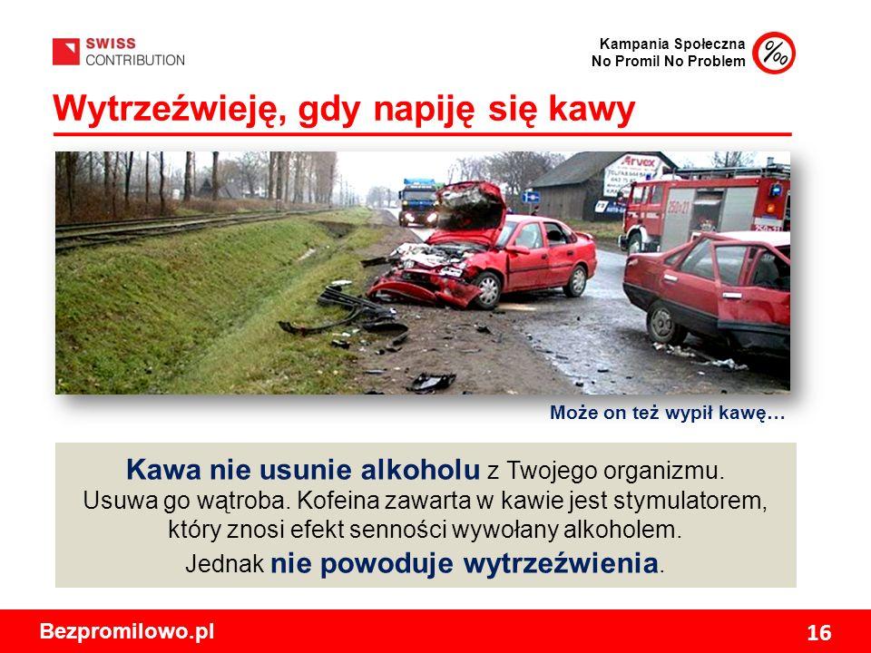 Kampania Społeczna No Promil No Problem Bezpromilowo.pl 16 Wytrzeźwieję, gdy napiję się kawy Kawa nie usunie alkoholu z Twojego organizmu.