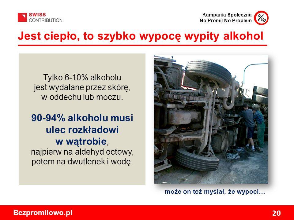 Kampania Społeczna No Promil No Problem Bezpromilowo.pl 20 Jest ciepło, to szybko wypocę wypity alkohol może on też myślał, że wypoci… Tylko 6-10% alkoholu jest wydalane przez skórę, w oddechu lub moczu.