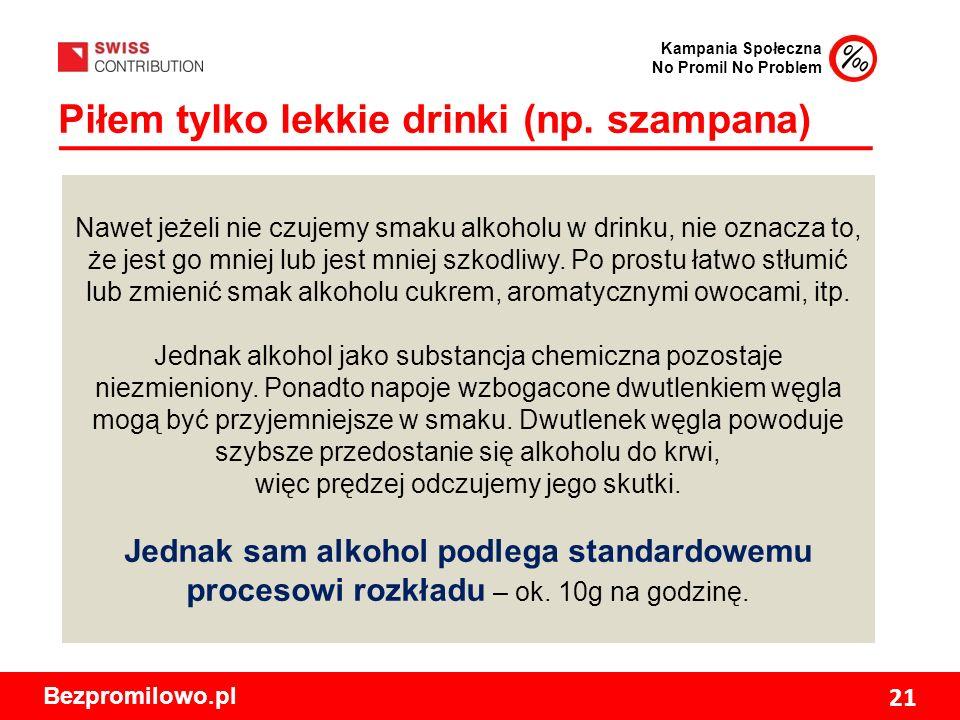 Kampania Społeczna No Promil No Problem Bezpromilowo.pl 21 Piłem tylko lekkie drinki (np.