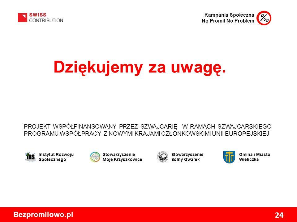 Bezpromilowo.pl Dziękujemy za uwagę.