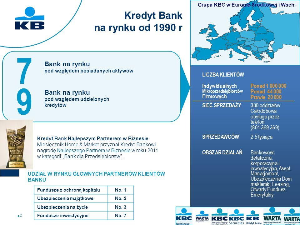 2 Kredyt Bank na rynku od 1990 r Grupa KBC w Europie Środkowej i Wsch. Fundusze z ochroną kapitałuNo. 1 Ubezpieczenia majątkoweNo. 2 Ubezpieczenia na