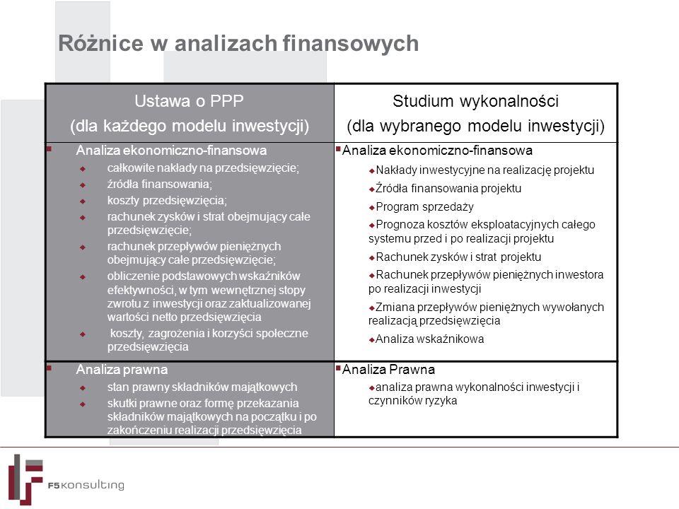 Różnice w analizach finansowych Ustawa o PPP (dla każdego modelu inwestycji) Studium wykonalności (dla wybranego modelu inwestycji)  Analiza ekonomic