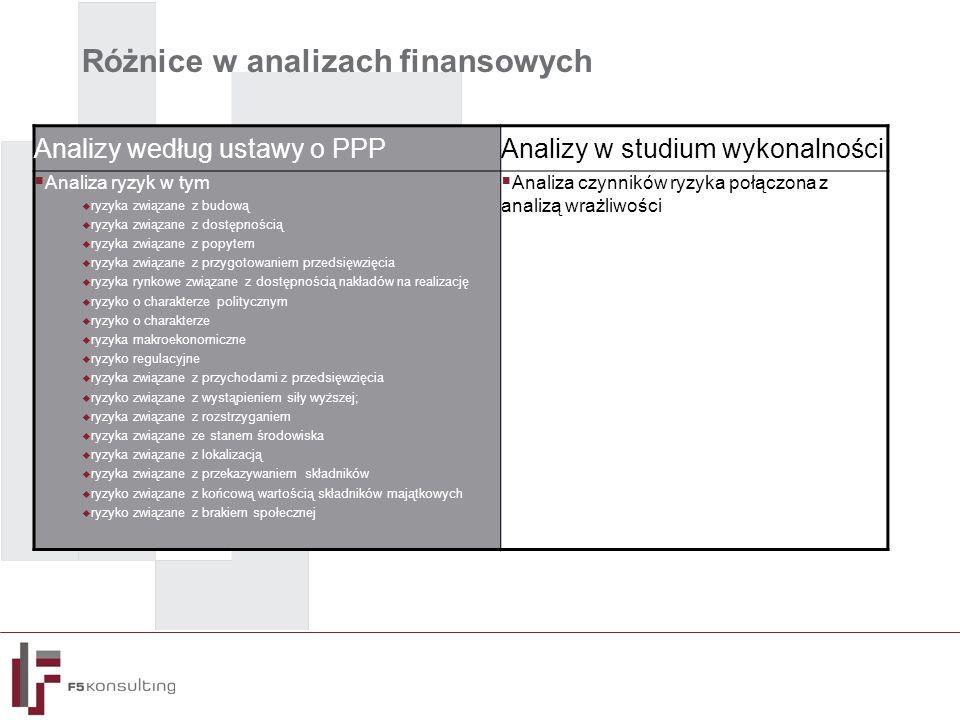 Różnice w analizach finansowych Analizy według ustawy o PPPAnalizy w studium wykonalności  Analiza ryzyk w tym  ryzyka związane z budową  ryzyka zw