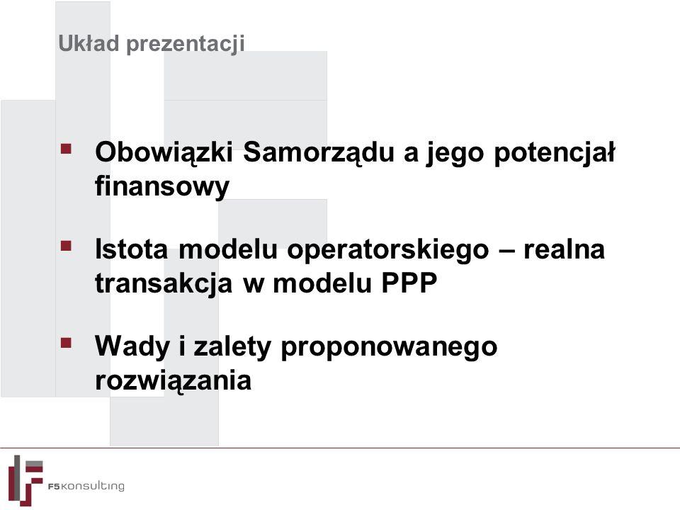  Obowiązki Samorządu a jego potencjał finansowy  Istota modelu operatorskiego – realna transakcja w modelu PPP  Wady i zalety proponowanego rozwiąz