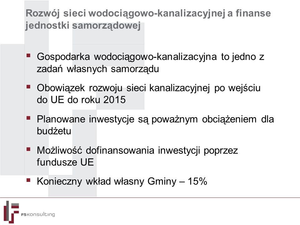 Rozwój sieci wodociągowo-kanalizacyjnej a finanse jednostki samorządowej  Gospodarka wodociągowo-kanalizacyjna to jedno z zadań własnych samorządu  Obowiązek rozwoju sieci kanalizacyjnej po wejściu do UE do roku 2015  Planowane inwestycje są poważnym obciążeniem dla budżetu  Możliwość dofinansowania inwestycji poprzez fundusze UE  Konieczny wkład własny Gminy – 15%
