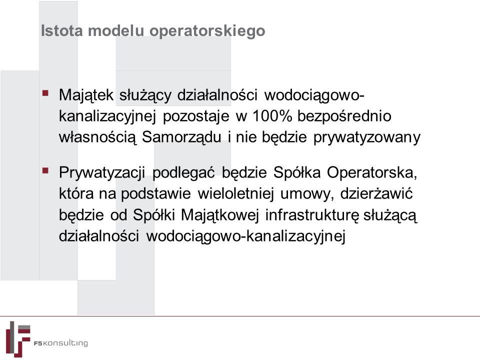 Istota modelu operatorskiego  Majątek służący działalności wodociągowo- kanalizacyjnej pozostaje w 100% bezpośrednio własnością Samorządu i nie będzi
