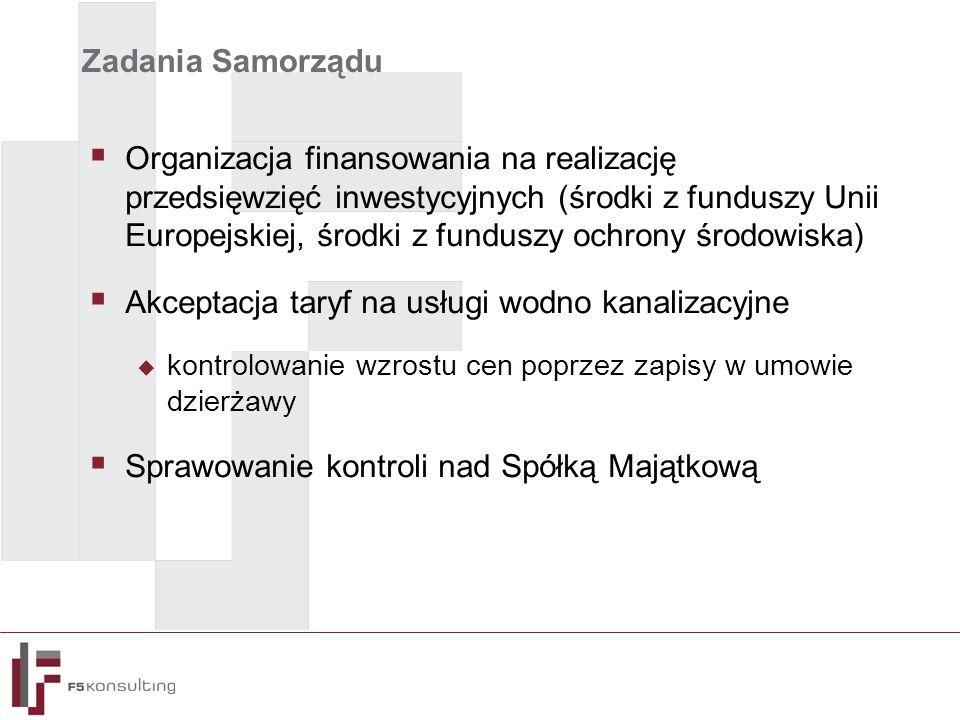 Zadania Samorządu  Organizacja finansowania na realizację przedsięwzięć inwestycyjnych (środki z funduszy Unii Europejskiej, środki z funduszy ochron