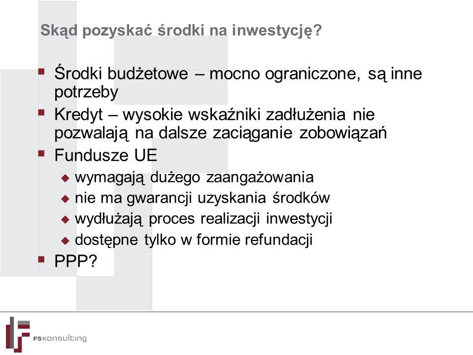Przepływy finansowe w transakcji PPP Podmiot Publiczny Bank SPV Operator InwestorInwestycja Wkład własny Finansowanie Wkład inwestora prywatnegoFinansowanie inwestycji Czynsze