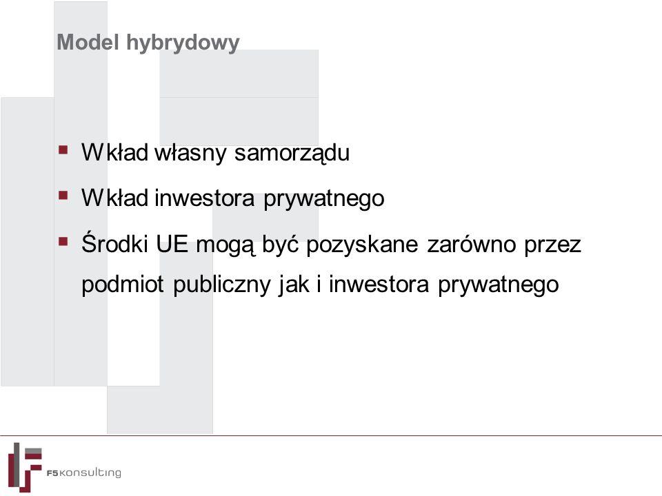Model hybrydowy  Wkład własny samorządu  Wkład inwestora prywatnego  Środki UE mogą być pozyskane zarówno przez podmiot publiczny jak i inwestora p