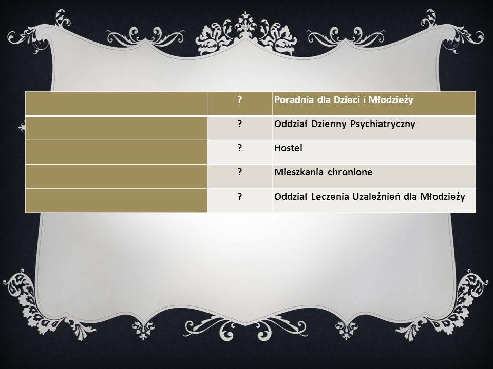 Poradnia dla Dzieci i Młodzieży Oddział Dzienny Psychiatryczny Hostel Mieszkania chronione Oddział Leczenia Uzależnień dla Młodzieży