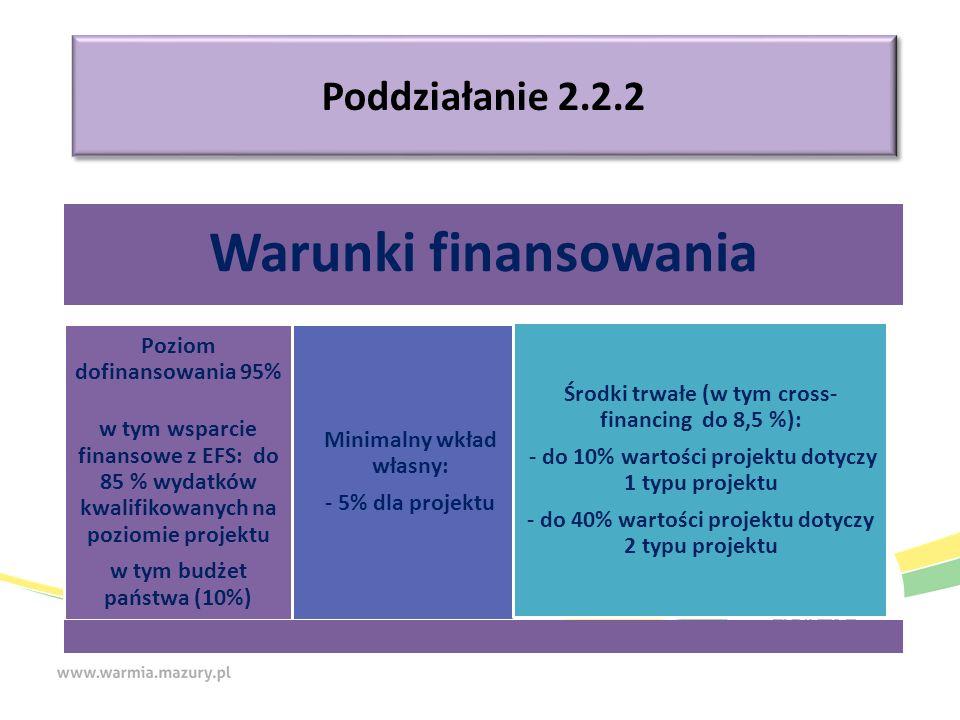 Poddziałanie 2.2.2 Warunki finansowania Poziom dofinansowania 95% w tym wsparcie finansowe z EFS: do 85 % wydatków kwalifikowanych na poziomie projektu w tym budżet państwa (10%) Minimalny wkład własny: - 5% dla projektu Środki trwałe (w tym cross- financing do 8,5 %): - do 10% wartości projektu dotyczy 1 typu projektu - do 40% wartości projektu dotyczy 2 typu projektu