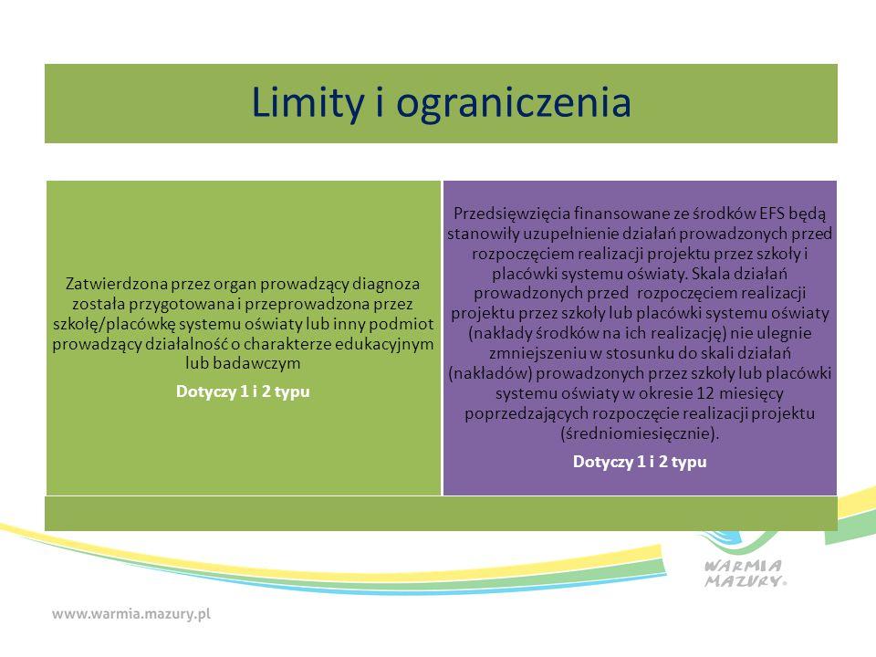 Limity i ograniczenia Zatwierdzona przez organ prowadzący diagnoza została przygotowana i przeprowadzona przez szkołę/placówkę systemu oświaty lub inn
