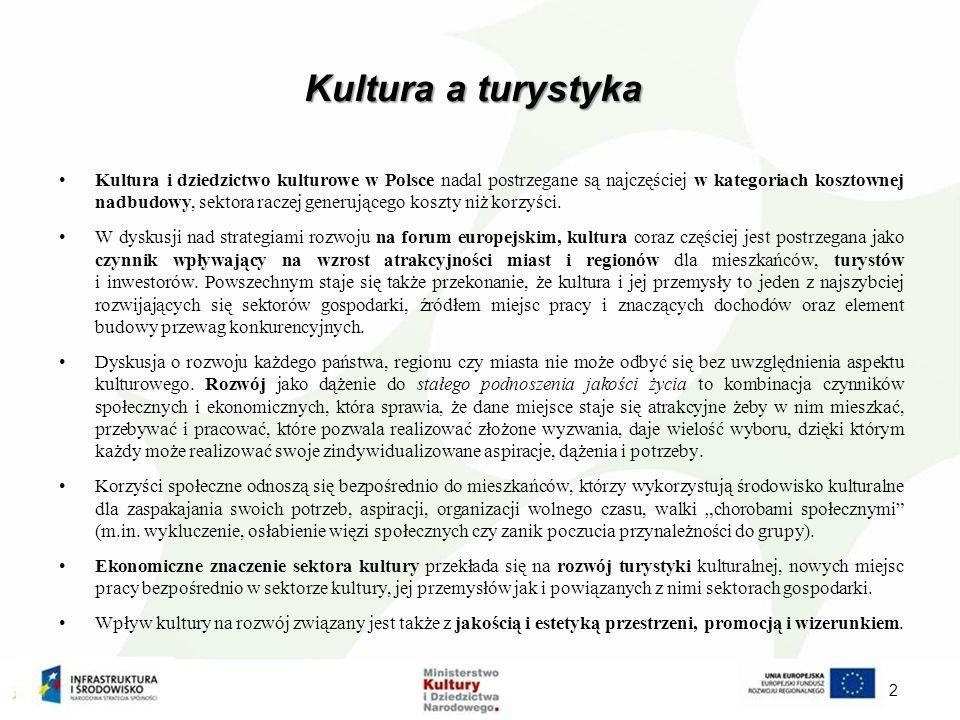 Kultura a turystyka 2 Kultura i dziedzictwo kulturowe w Polsce nadal postrzegane są najczęściej w kategoriach kosztownej nadbudowy, sektora raczej generującego koszty niż korzyści.