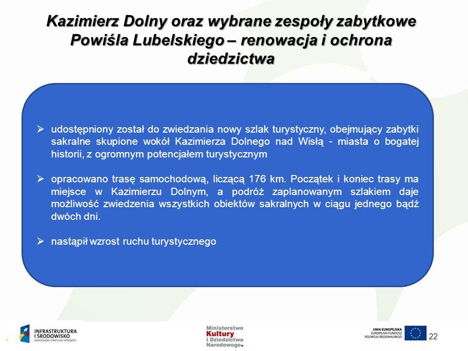 Kazimierz Dolny oraz wybrane zespoły zabytkowe Powiśla Lubelskiego – renowacja i ochrona dziedzictwa 22  udostępniony został do zwiedzania nowy szlak turystyczny, obejmujący zabytki sakralne skupione wokół Kazimierza Dolnego nad Wisłą - miasta o bogatej historii, z ogromnym potencjałem turystycznym  opracowano trasę samochodową, liczącą 176 km.