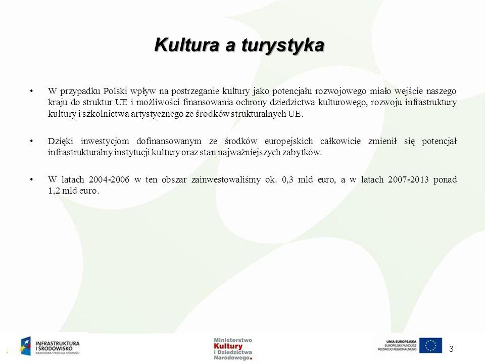 Kultura a turystyka 3 W przypadku Polski wpływ na postrzeganie kultury jako potencjału rozwojowego miało wejście naszego kraju do struktur UE i możliwości finansowania ochrony dziedzictwa kulturowego, rozwoju infrastruktury kultury i szkolnictwa artystycznego ze środków strukturalnych UE.
