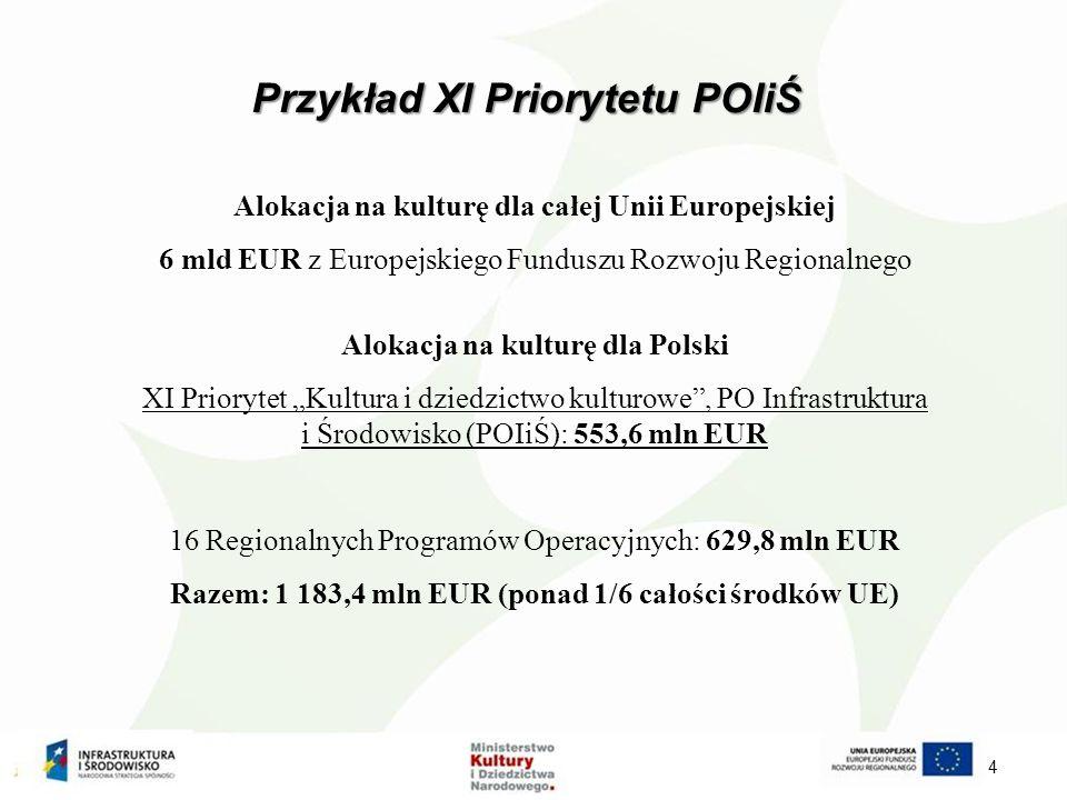 """Przykład XI Priorytetu POIiŚ 4 Alokacja na kulturę dla całej Unii Europejskiej 6 mld EUR z Europejskiego Funduszu Rozwoju Regionalnego Alokacja na kulturę dla Polski XI Priorytet """"Kultura i dziedzictwo kulturowe , PO Infrastruktura i Środowisko (POIiŚ): 553,6 mln EUR 16 Regionalnych Programów Operacyjnych: 629,8 mln EUR Razem: 1 183,4 mln EUR (ponad 1/6 całości środków UE)"""