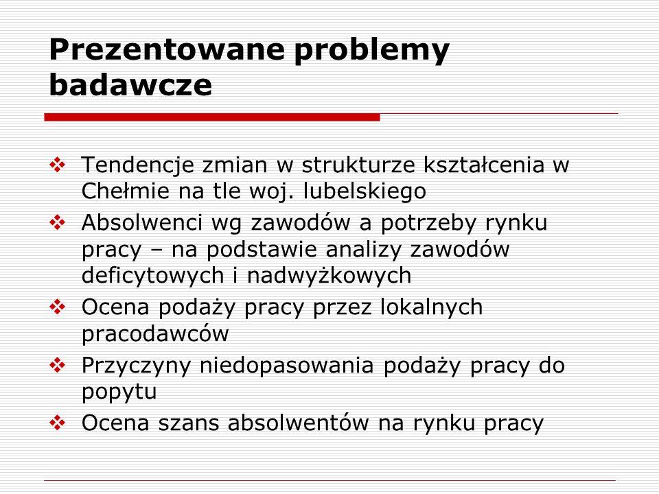 Prezentowane problemy badawcze  Tendencje zmian w strukturze kształcenia w Chełmie na tle woj. lubelskiego  Absolwenci wg zawodów a potrzeby rynku p