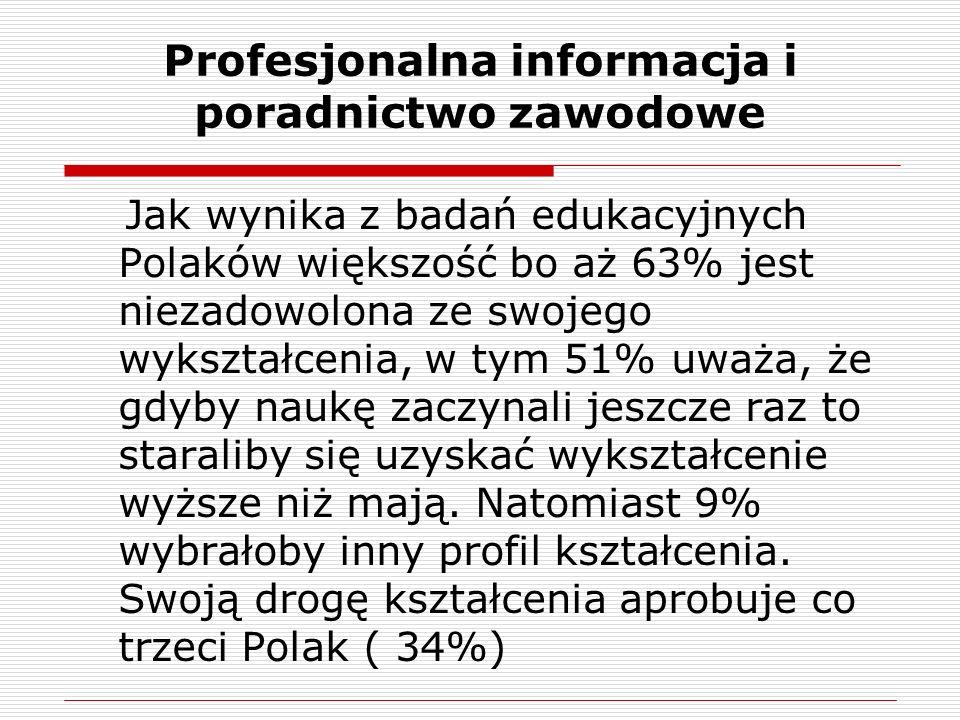 Profesjonalna informacja i poradnictwo zawodowe Jak wynika z badań edukacyjnych Polaków większość bo aż 63% jest niezadowolona ze swojego wykształcenia, w tym 51% uważa, że gdyby naukę zaczynali jeszcze raz to staraliby się uzyskać wykształcenie wyższe niż mają.
