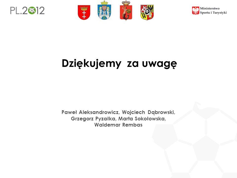 Dziękujemy za uwagę Paweł Aleksandrowicz, Wojciech Dąbrowski, Grzegorz Pyzałka, Marta Sokołowska, Waldemar Rembas
