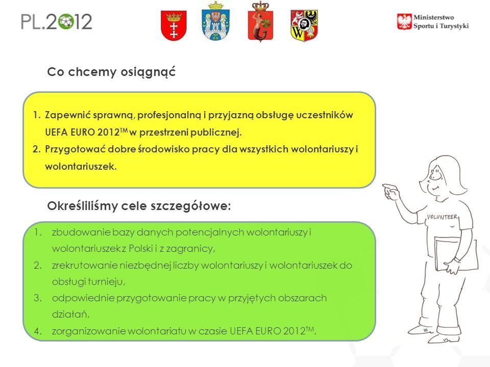 Co chcemy osiągnąć 1.Zapewnić sprawną, profesjonalną i przyjazną obsługę uczestników UEFA EURO 2012 TM w przestrzeni publicznej.