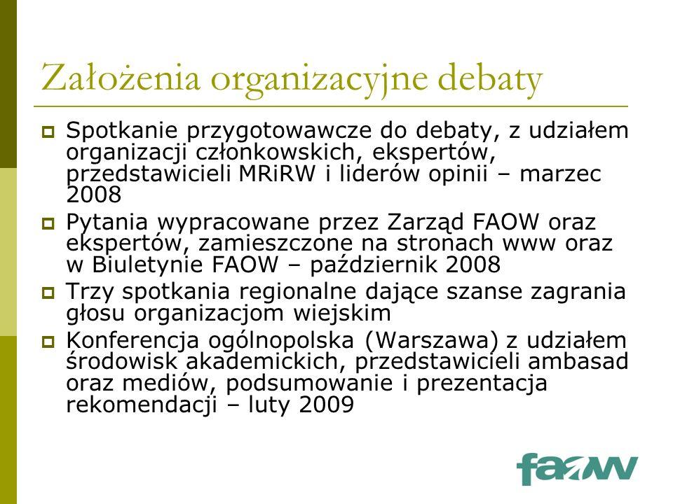 Założenia organizacyjne debaty  Spotkanie przygotowawcze do debaty, z udziałem organizacji członkowskich, ekspertów, przedstawicieli MRiRW i liderów opinii – marzec 2008  Pytania wypracowane przez Zarząd FAOW oraz ekspertów, zamieszczone na stronach www oraz w Biuletynie FAOW – październik 2008  Trzy spotkania regionalne dające szanse zagrania głosu organizacjom wiejskim  Konferencja ogólnopolska (Warszawa) z udziałem środowisk akademickich, przedstawicieli ambasad oraz mediów, podsumowanie i prezentacja rekomendacji – luty 2009