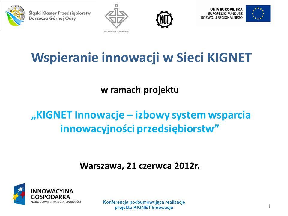"""Wspieranie innowacji w Sieci KIGNET w ramach projektu """"KIGNET Innowacje – izbowy system wsparcia innowacyjności przedsiębiorstw Warszawa, 21 czerwca 2012r."""