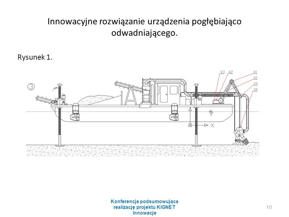 Innowacyjne rozwiązanie urządzenia pogłębiająco odwadniającego. Rysunek 1. Konferencja podsumowująca realizację projektu KIGNET Innowacje 10